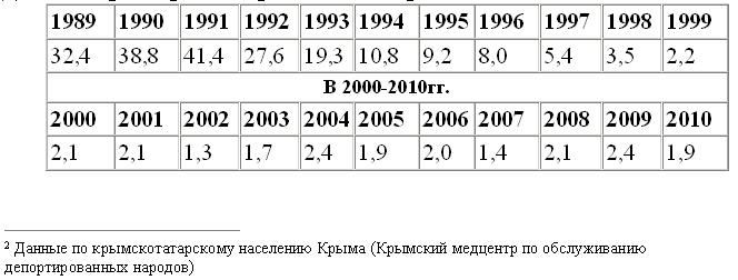 27_05_2015_tabl_2