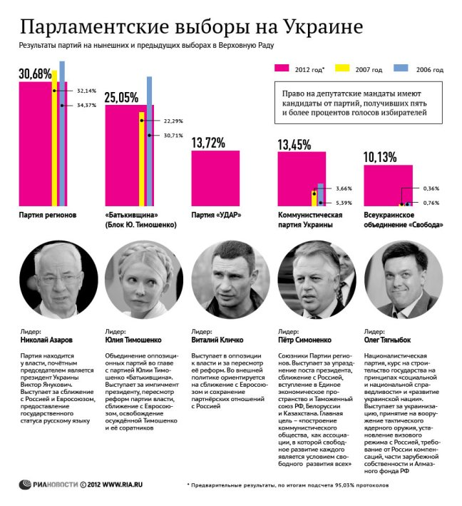 ukraina_lider_2012 (1)