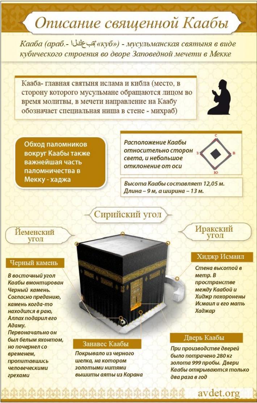 13_09_2015_kaaba