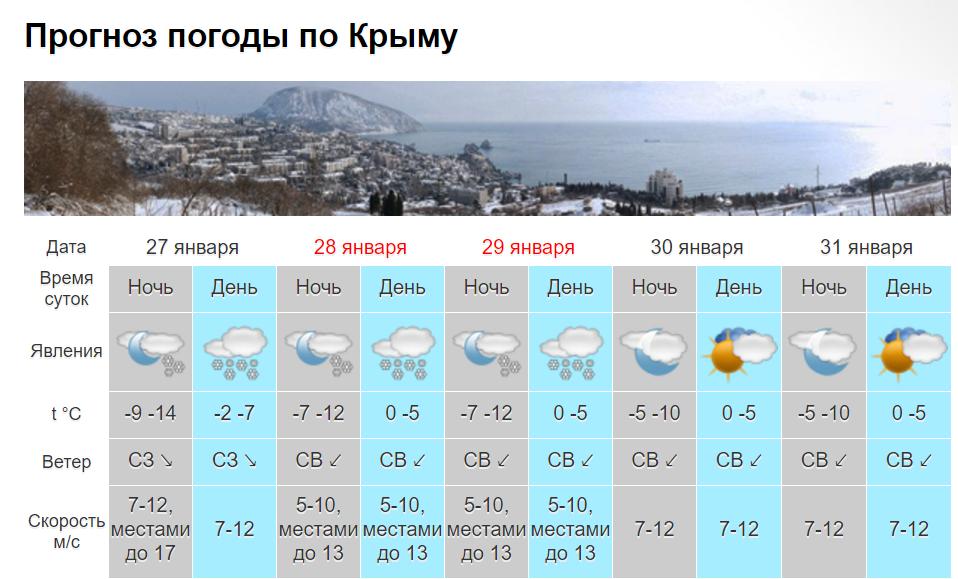 погода_январь