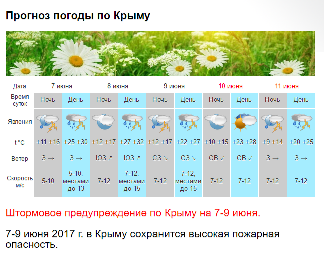 погода_июнь