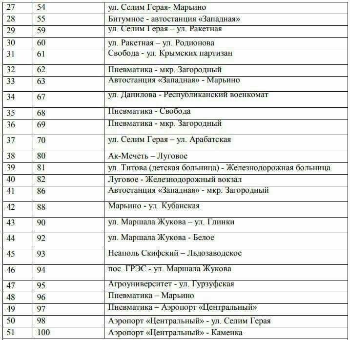 маршруты симферополя_3